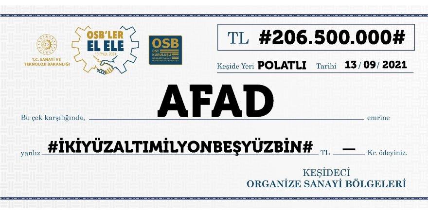 OSB'lerden 206 milyon TL'lik yardım
